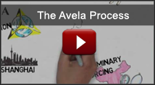 The Avela Process